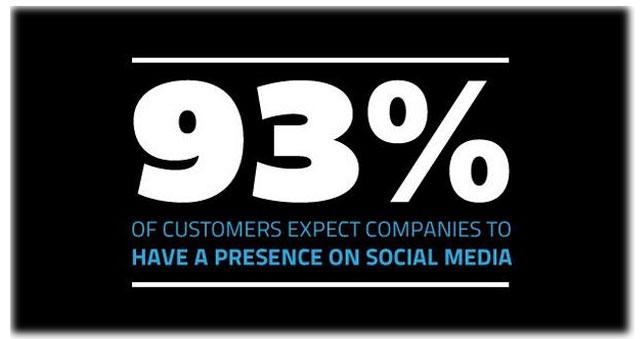 Digital Marketing | SMAC Digital
